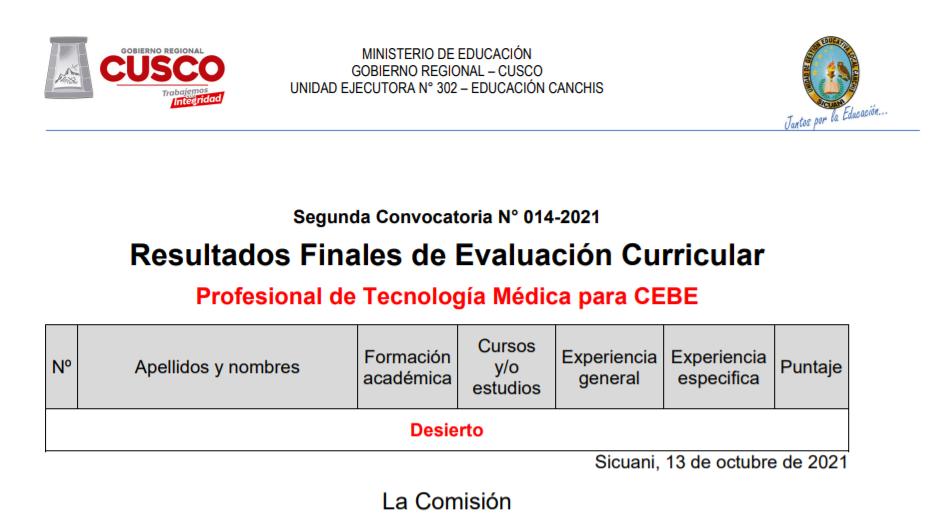 Read more about the article Resultados Finales de Evaluación Curricular – Profesional de Tecnología Médica para CEBE