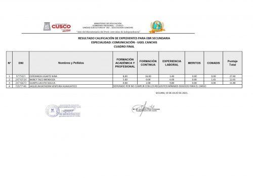 CUADRO_FINAL_COMUNICACION_19072021