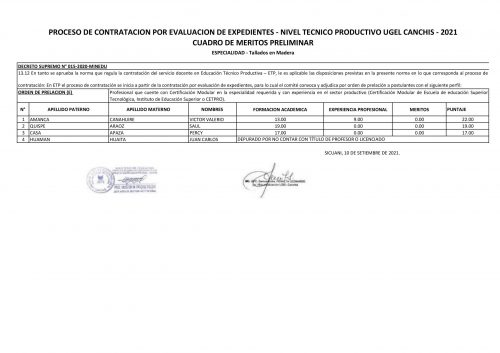 CUADRO_PRELIMINAR_CETPRO_100921_02