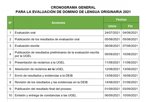 cronograma general quechua